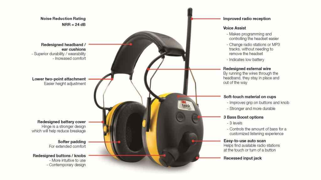 Woodshop Hearing Protection - Best Hearing Protection For Woodworking 4