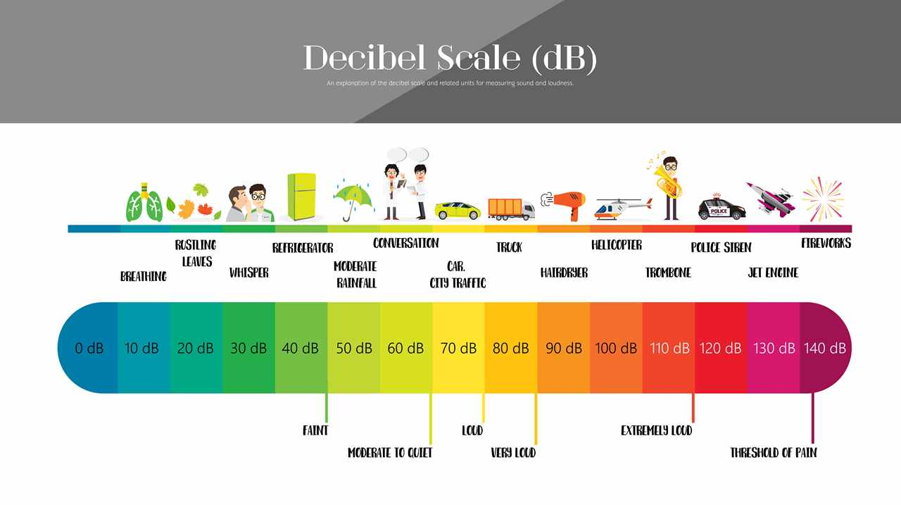 hearing infographic 4